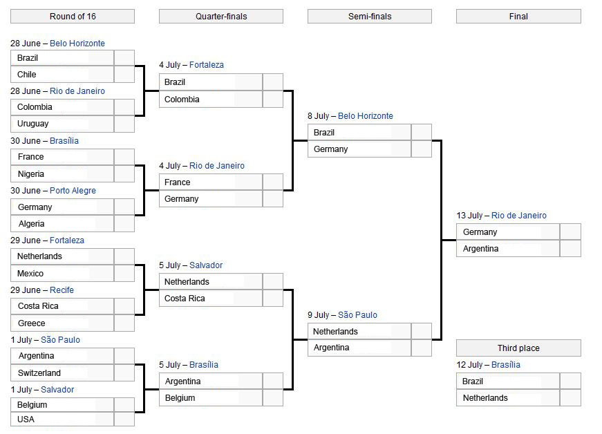 Schedule after group stage World Cup Brazil 2014